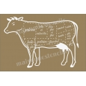 French Butcher Beef Cuts 12x18 Stencil